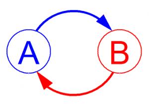 feedback simplu